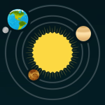 Immagine per Solar System for iPad