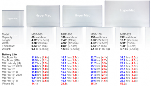 Schermata 2009-11-28 a 14.57.46