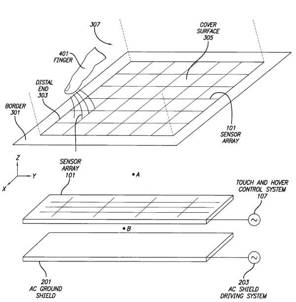 Apple brevetta un nuovo sistema multitouch