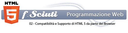 Compatibilità e Supporto di HTML 5 da parte dei Browser
