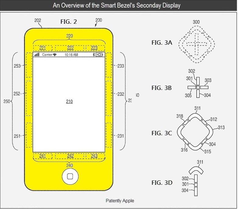 Le future generazioni di iPhone potrebbero avere una cornice intelligente