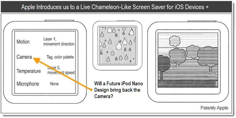 Un nuovo brevetto mostra segni di fotocamera e screensaver live su un iPod Nano