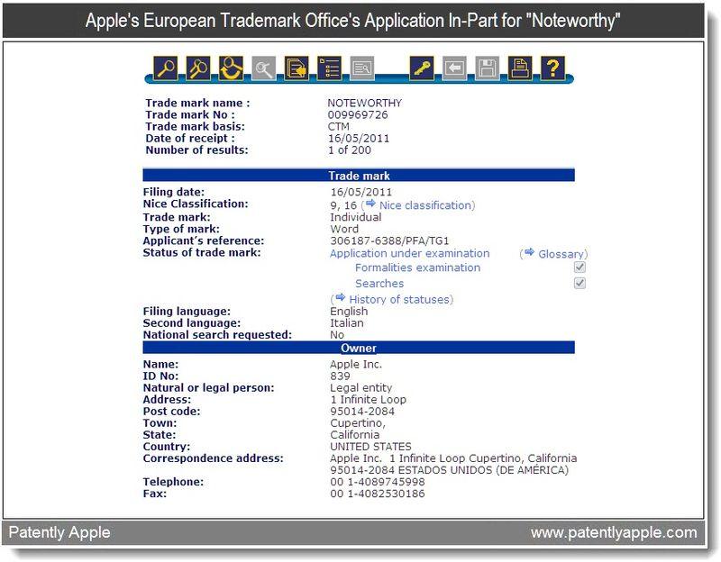 Utilizzare l'iPhone come uno scanner? Forse si con Noteworthy per iOS 5 | Rumors