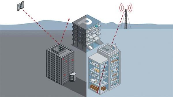 I futuri iPhone sfrutteranno il segnale TV per il geotagging in luoghi non coperti da GPS!