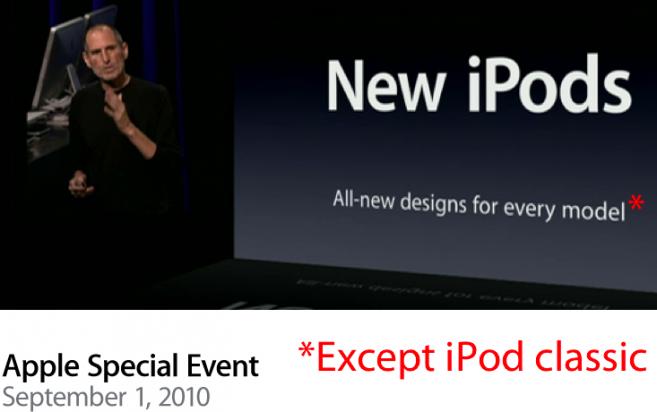 Tutti i rumor sulla prossima famiglia di iPod e uno sguardo ai dispositivi concorrenti più innovativi [Video]