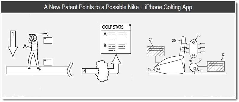 Brevetto Nike per un'applicazione per golfisti