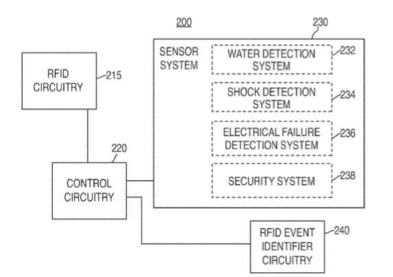 I chip RFID potrebbero essere come una 'scatola nera' per i prossimi iPhone