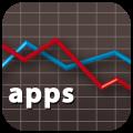 Posizioni delle tue applicazioni: l'app dedicata agli sviluppatori per conoscere la posizione in classifica dei propri lavori