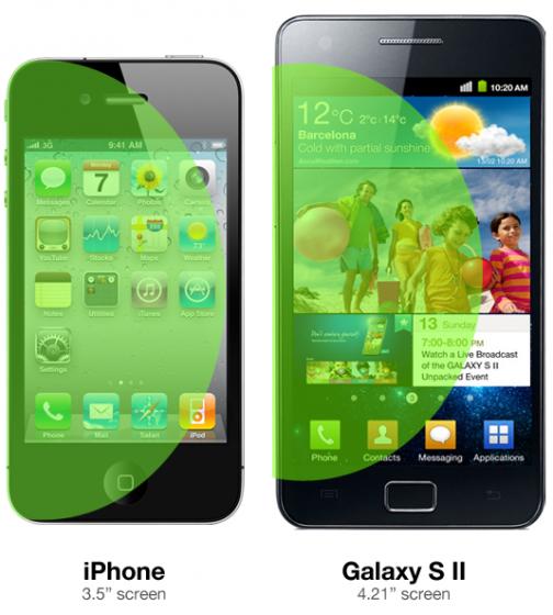 iphone4s-vs-samsung-galaxys2-ispazio
