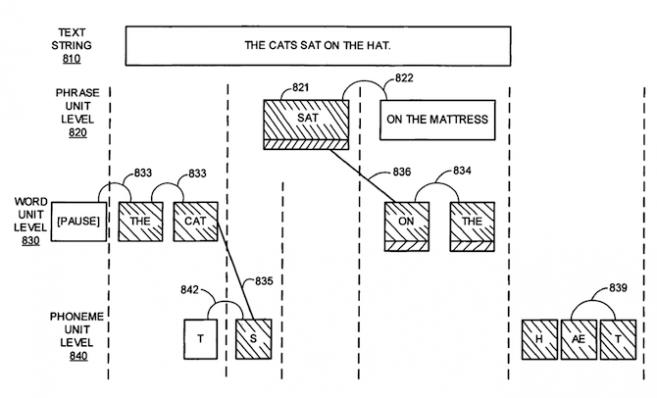 Apple brevetta il proprio sistema di text-to-speech che potrebbe sostituire quello di Nuance