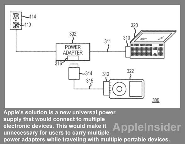 caricabatterie brevetto universale-ispazio