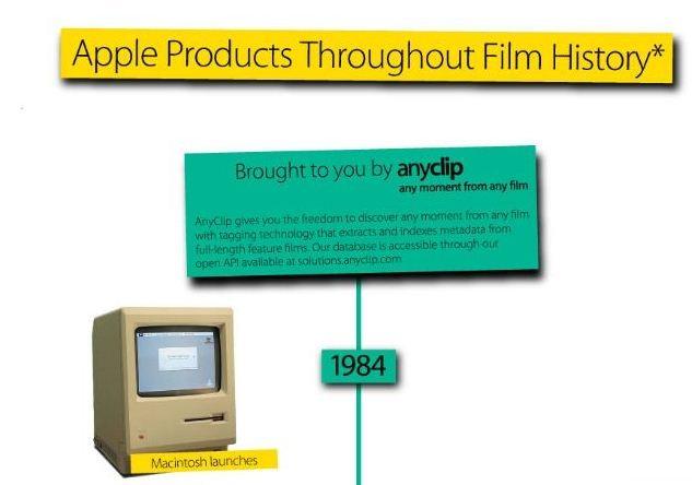 infografica Apple hollywood - ispazio