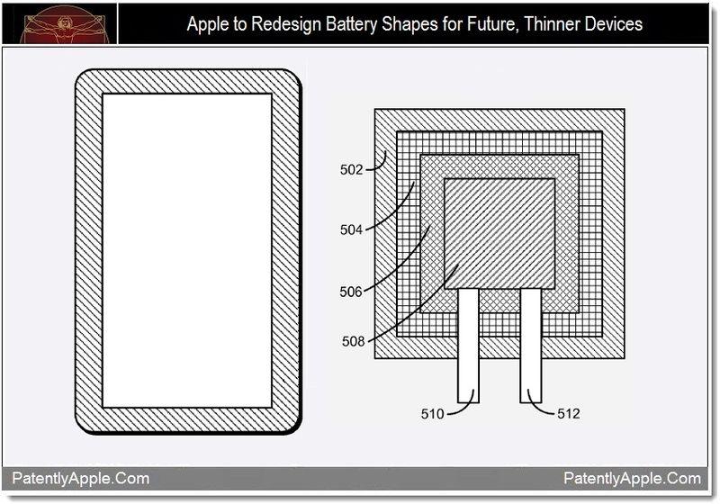 Nuovo brevetto Apple: una batteria più sottile per i prossimi dispositivi
