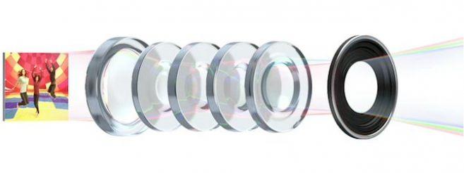 Sony svela un sistema di lenti con sensore CMOS da 13 MP: che sia la futura ottica per prossima generazione di iPhone?