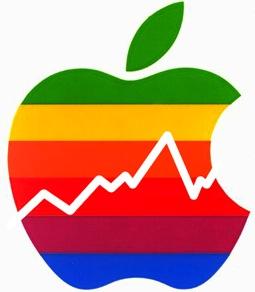 Il valore di Apple raggiunge i 500 miliardi di dollari
