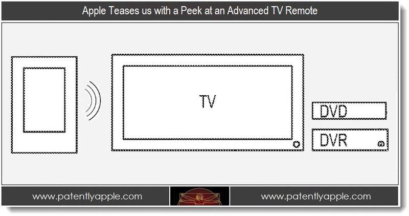 Un brevetto Apple mostra l'iPhone usato come telecomando universale
