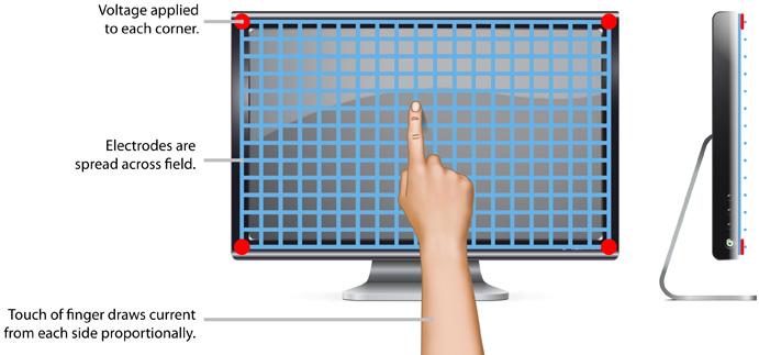 Microsoft immagina un futuro con schermi touchscreen super reattivi