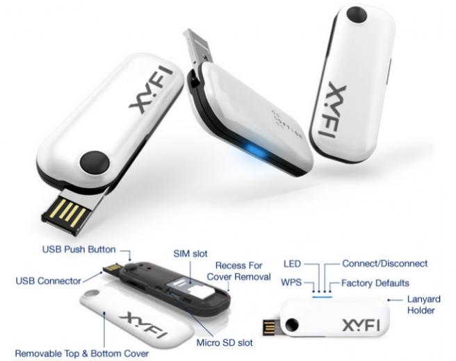 Nova Media presenta XYFI l'hotspot personale grande come un dito