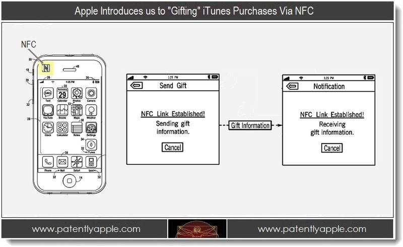 """Apple ci introduce alla tecnica del """"Gifting"""" di contenuti di iTunes via NFC"""