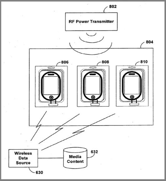 Apple starebbe studiando delle confezioni innovative per la ricarica wireless dei propri dispositivi direttamente negli store