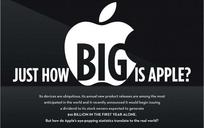 Quanto è grande Apple? Ecco una interessante infografica!