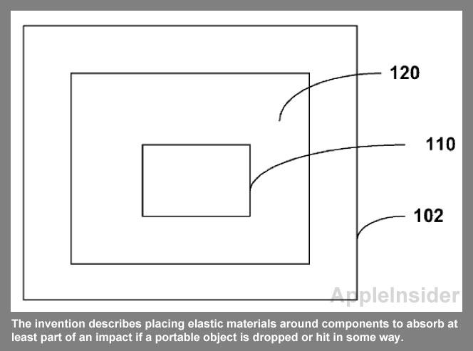 Apple deposita un nuovo brevetto riguardante l'ammortizzamento degli urti del display