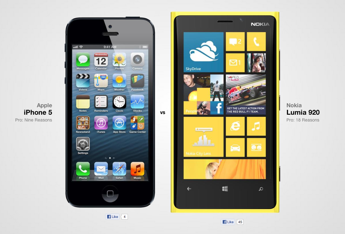 Confronto iPhone 5 e Nokia Lumia 920