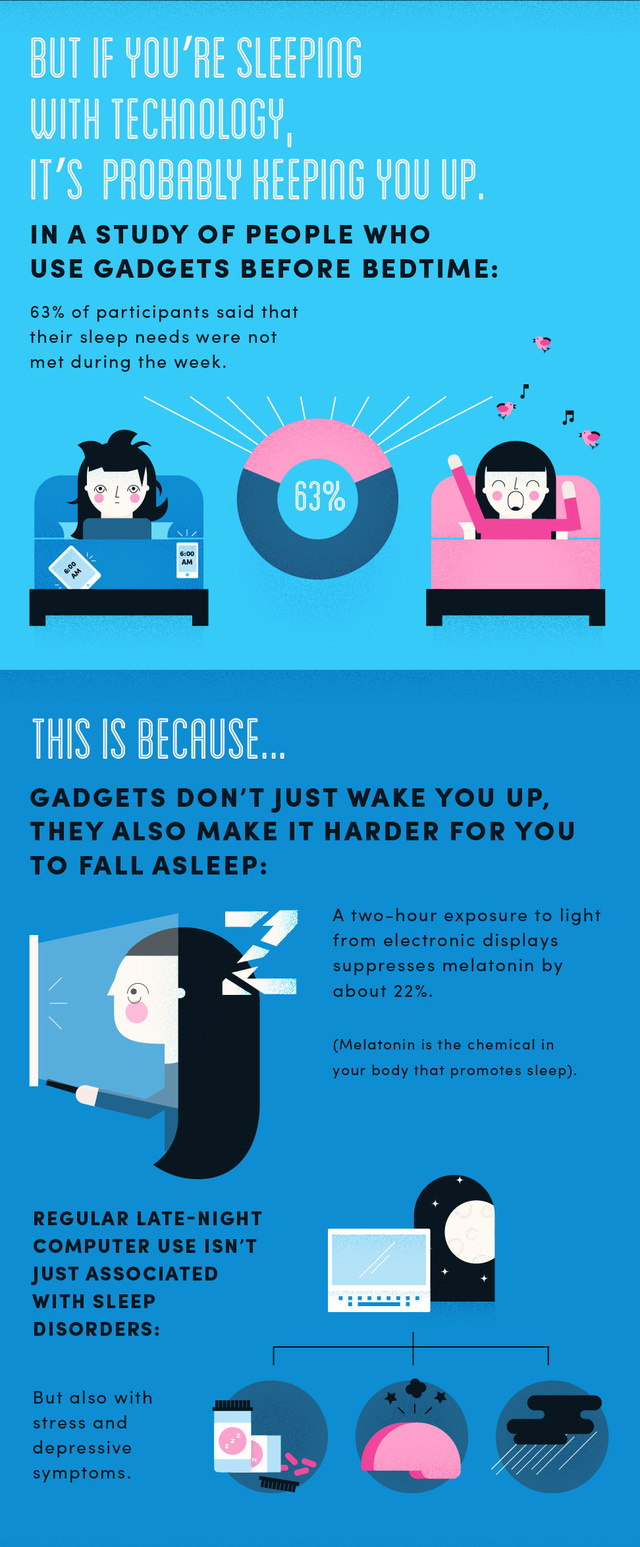 Here-is-why-you-shouldnt-use-your-smartphone-before-sleeping-3