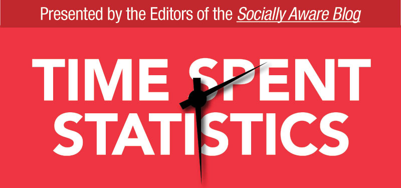 Quanto tempo spendiamo sui social network? Ce lo dice un'infografica
