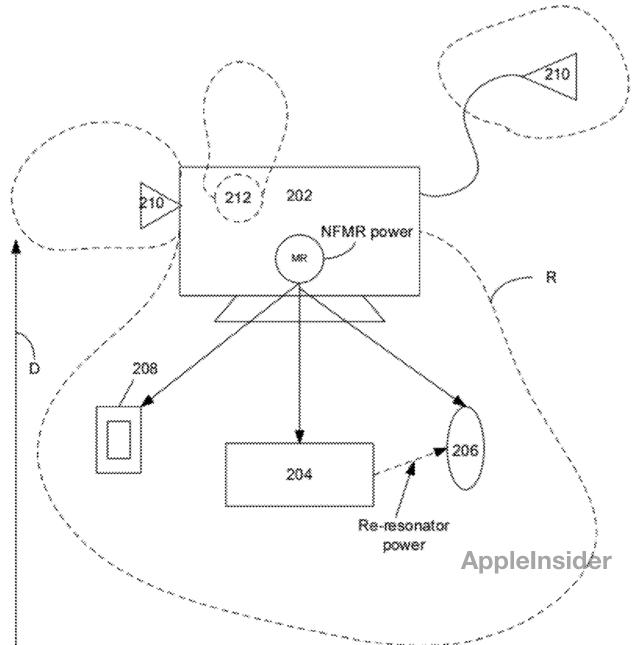 ispazio-ricarica wireless