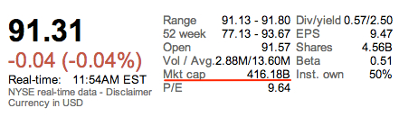 XOM-Market-cap-20130125