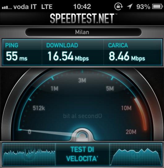iSpazio-LTE-vodafone-napoli X