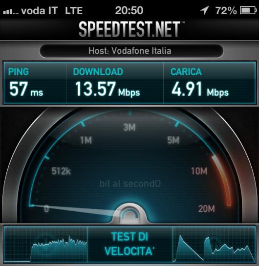 iSpazio-LTE-vodafone-napoli4