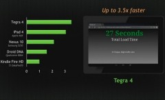 tegra-4-performance-630x354