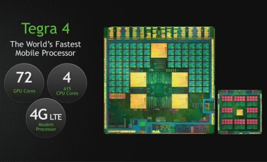 I primi smartphone con processore Tegra 4 saranno disponibili da Agosto