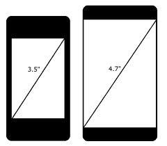 Avvistati presso i rifornitori i primi iPhone 5S ed un fantomatico iPhone '6'! | Rumors
