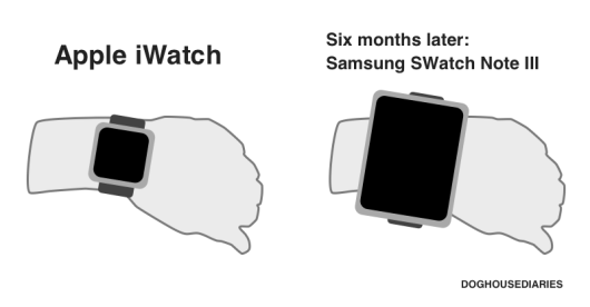 If-Samsung-made-iWatch