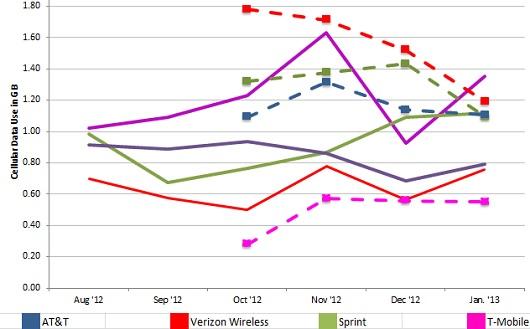 feb-npd-chart