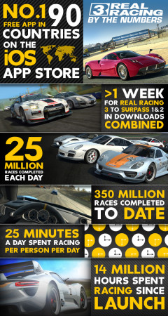 real-racing-infographic(2)