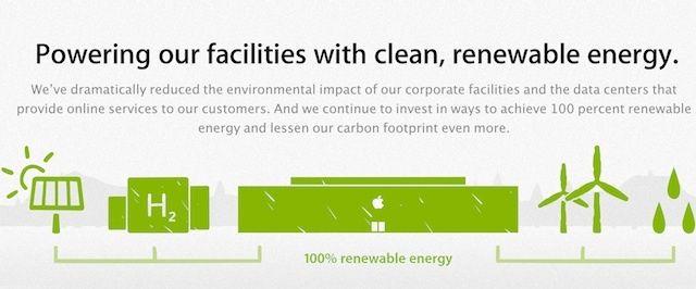 I data center di Apple funzionano al 100% grazie all'energia rinnovabile