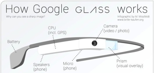 google-glass-infographic-600x1442