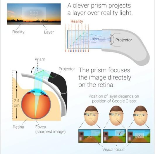 google-glass-infographic-600x1442 copia 2