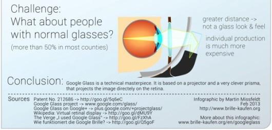 google-glass-infographic-600x1442 copia 3