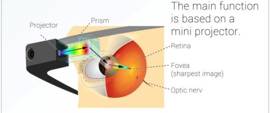 google-glass-infographic-600x1442 copia