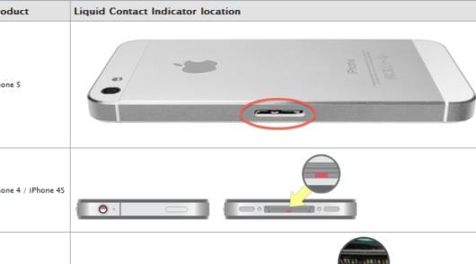 liquid-contact-indicator-620x345