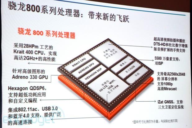 Il SoC Qualcomm Snapdragon 800 andrà in produzione a partire da maggio