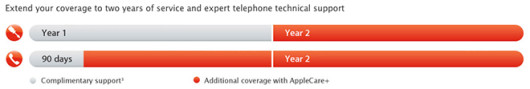 13.05.10-AppleCare-2