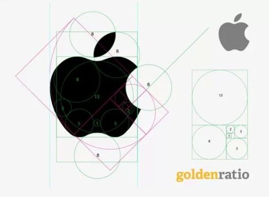 Apple Logo Rapporto Aureo