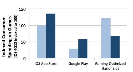 gamingspending