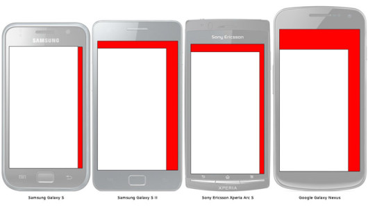 screen-size